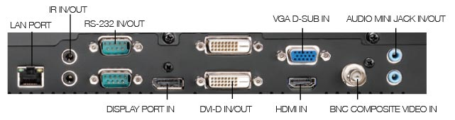 NEC V Series Audio Ports Img | Touch Screen Solutions